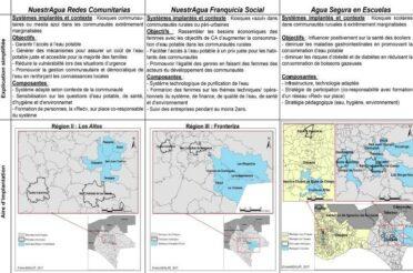 M2/ 2017 – La problématique de l'eau potable dans les Chiapas